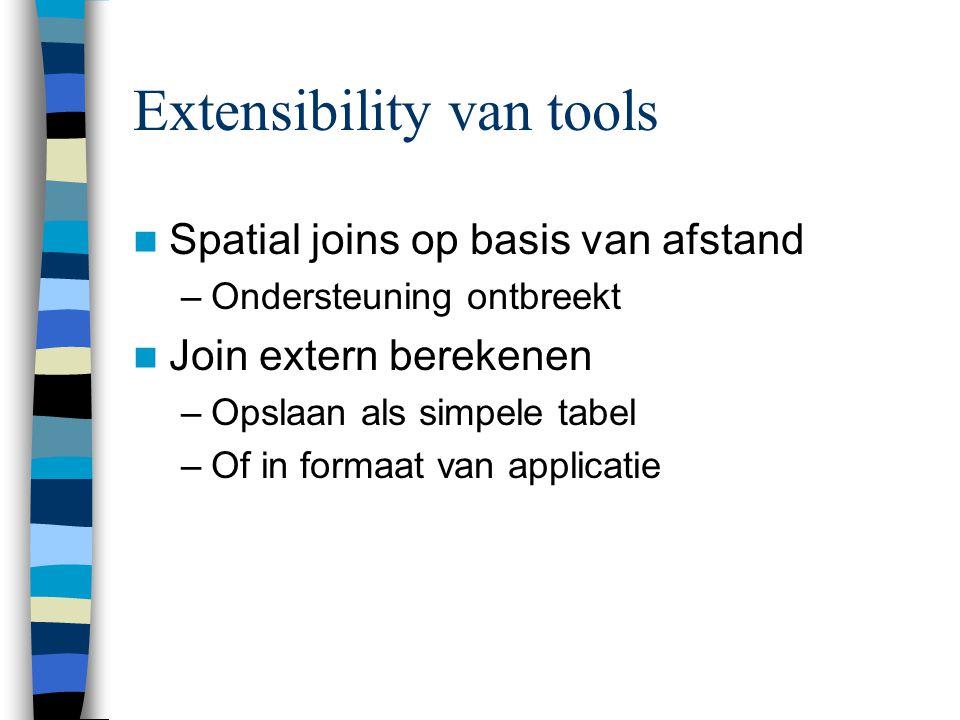 Extensibility van tools Spatial joins op basis van afstand –Ondersteuning ontbreekt Join extern berekenen –Opslaan als simpele tabel –Of in formaat van applicatie