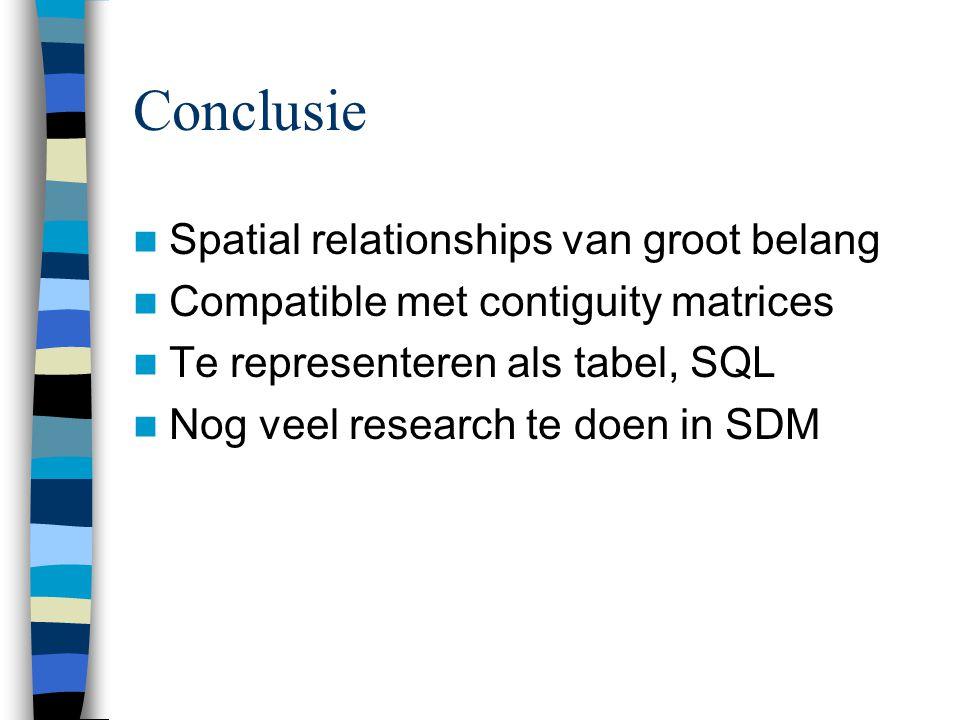 Conclusie Spatial relationships van groot belang Compatible met contiguity matrices Te representeren als tabel, SQL Nog veel research te doen in SDM
