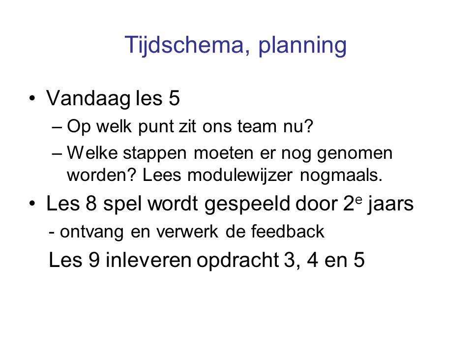 Tijdschema, planning Vandaag les 5 –Op welk punt zit ons team nu? –Welke stappen moeten er nog genomen worden? Lees modulewijzer nogmaals. Les 8 spel
