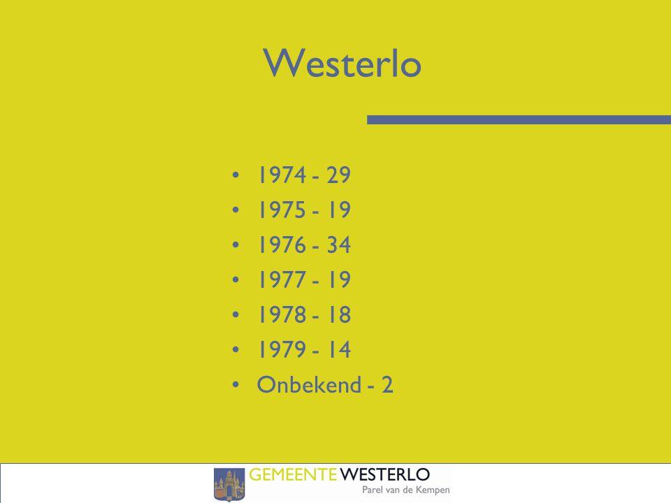 Westerlo 1974 - 29 1975 - 19 1976 - 34 1977 - 19 1978 - 18 1979 - 14 Onbekend - 2