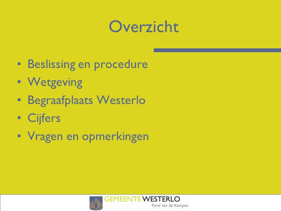 Overzicht Beslissing en procedure Wetgeving Begraafplaats Westerlo Cijfers Vragen en opmerkingen