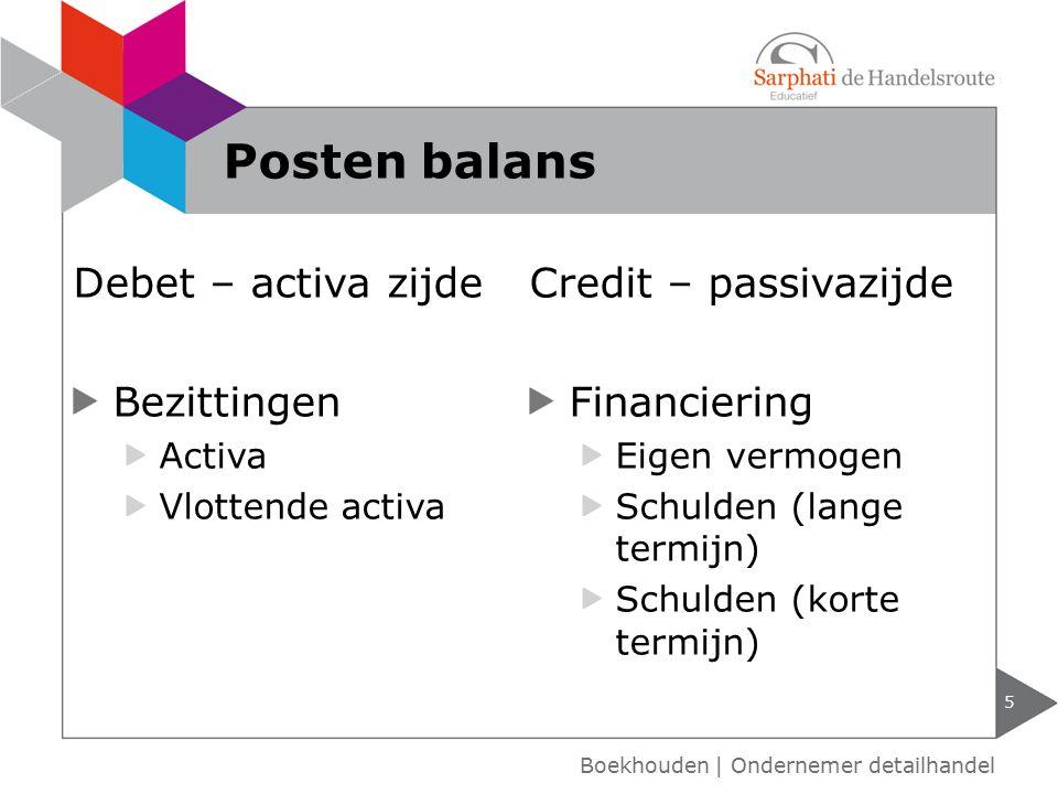 Vaste activa: Niet tastbare bezittingen: immateriële vaste activa (bv.