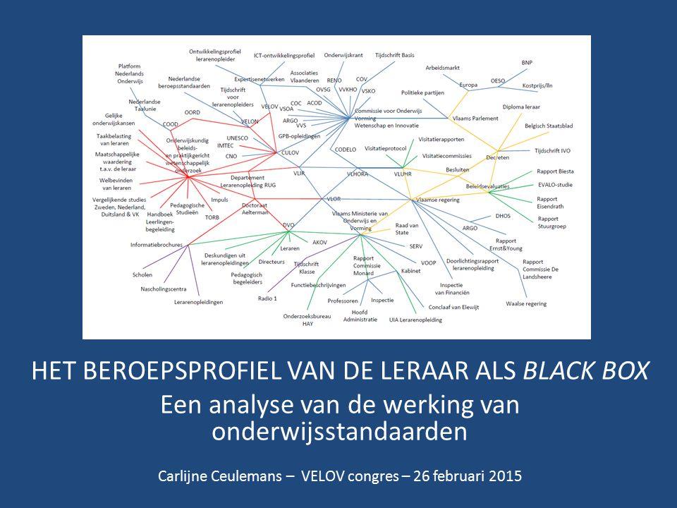 HET BEROEPSPROFIEL VAN DE LERAAR ALS BLACK BOX Een analyse van de werking van onderwijsstandaarden Carlijne Ceulemans – VELOV congres – 26 februari 2015