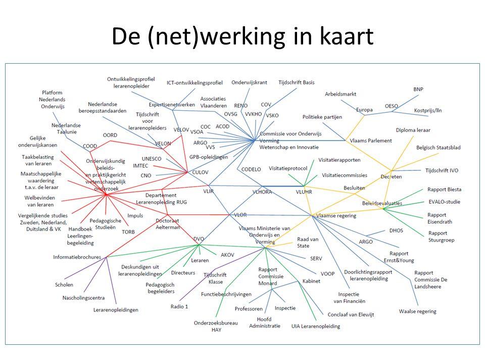 De (net)werking in kaart