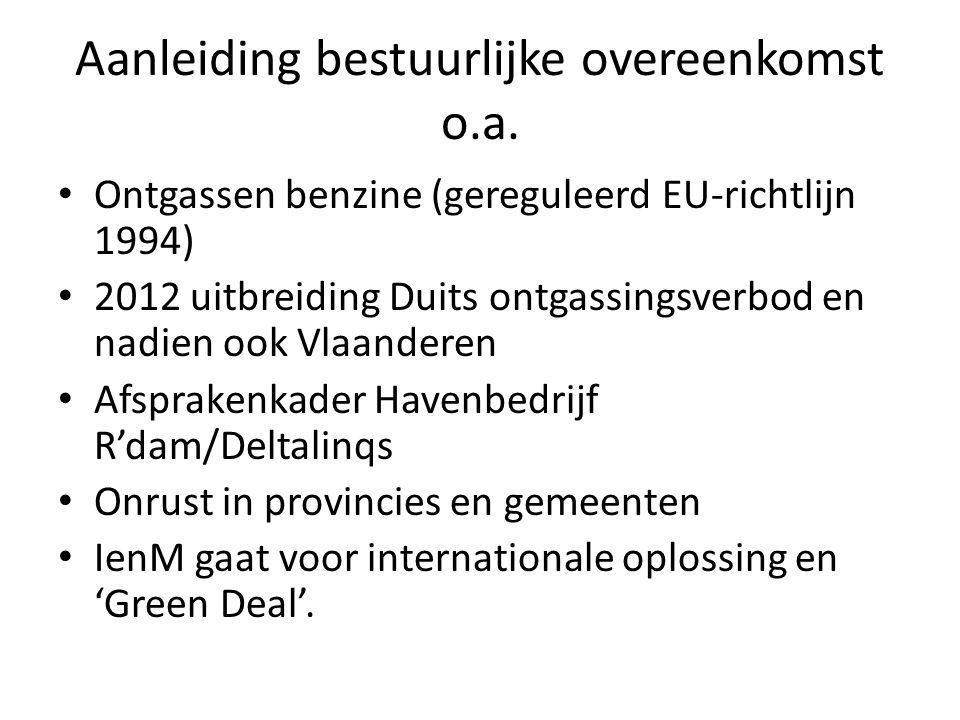 Aanleiding bestuurlijke overeenkomst o.a. Ontgassen benzine (gereguleerd EU-richtlijn 1994) 2012 uitbreiding Duits ontgassingsverbod en nadien ook Vla