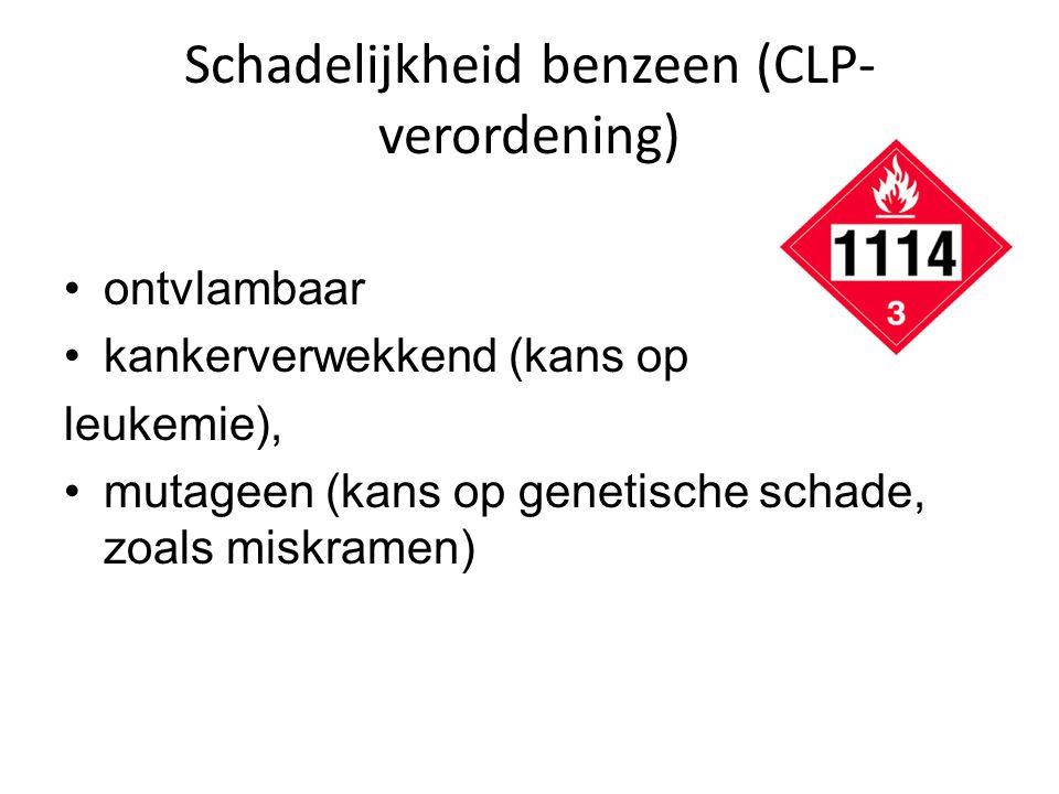 Schadelijkheid benzeen (CLP- verordening) ontvlambaar kankerverwekkend (kans op leukemie), mutageen (kans op genetische schade, zoals miskramen)