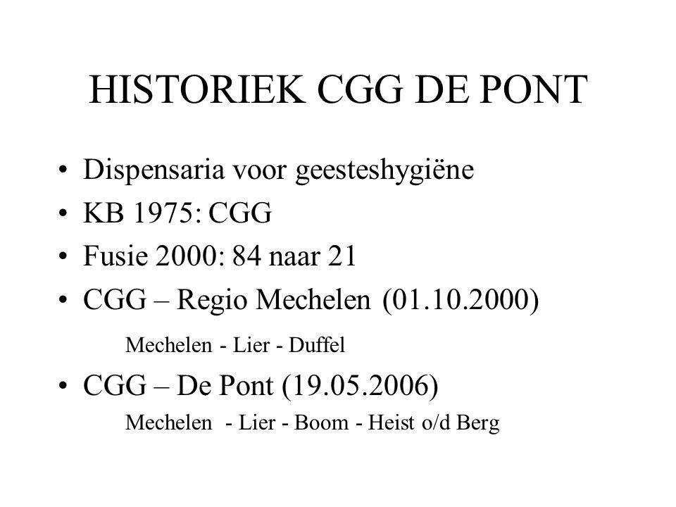 HISTORIEK CGG DE PONT Dispensaria voor geesteshygiëne KB 1975: CGG Fusie 2000: 84 naar 21 CGG – Regio Mechelen (01.10.2000) Mechelen - Lier - Duffel C