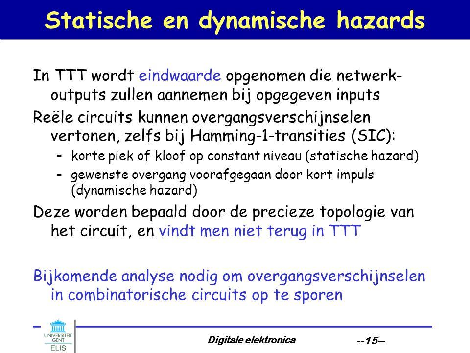 Digitale elektronica --15-- Statische en dynamische hazards In TTT wordt eindwaarde opgenomen die netwerk- outputs zullen aannemen bij opgegeven inputs Reële circuits kunnen overgangsverschijnselen vertonen, zelfs bij Hamming-1-transities (SIC): –korte piek of kloof op constant niveau (statische hazard) –gewenste overgang voorafgegaan door kort impuls (dynamische hazard) Deze worden bepaald door de precieze topologie van het circuit, en vindt men niet terug in TTT Bijkomende analyse nodig om overgangsverschijnselen in combinatorische circuits op te sporen