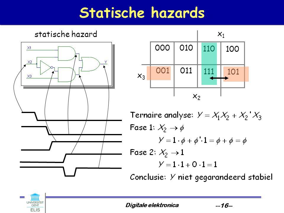 Digitale elektronica --16-- Statische hazards x1x1 x3x3 000 001 010 011 110 111 100 101 x2x2 statische hazard