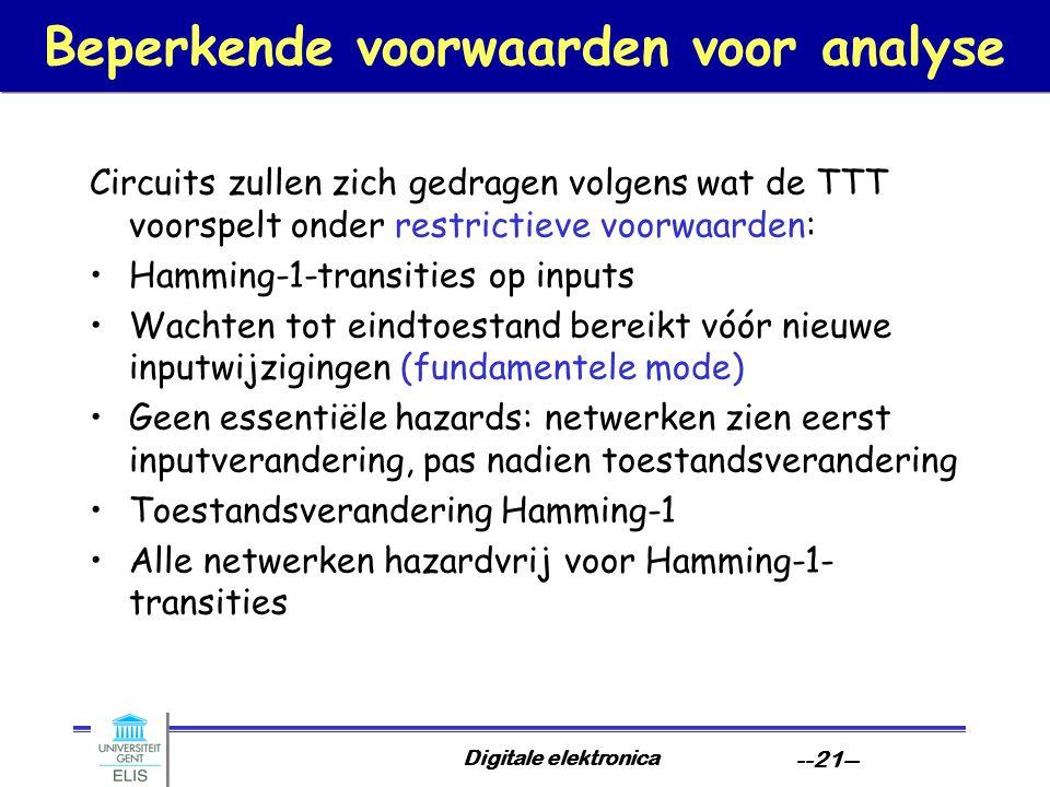 Digitale elektronica --21-- Beperkende voorwaarden voor analyse Circuits zullen zich gedragen volgens wat de TTT voorspelt onder restrictieve voorwaarden: Hamming-1-transities op inputs Wachten tot eindtoestand bereikt vóór nieuwe inputwijzigingen (fundamentele mode) Geen essentiële hazards: netwerken zien eerst inputverandering, pas nadien toestandsverandering Toestandsverandering Hamming-1 Alle netwerken hazardvrij voor Hamming-1- transities