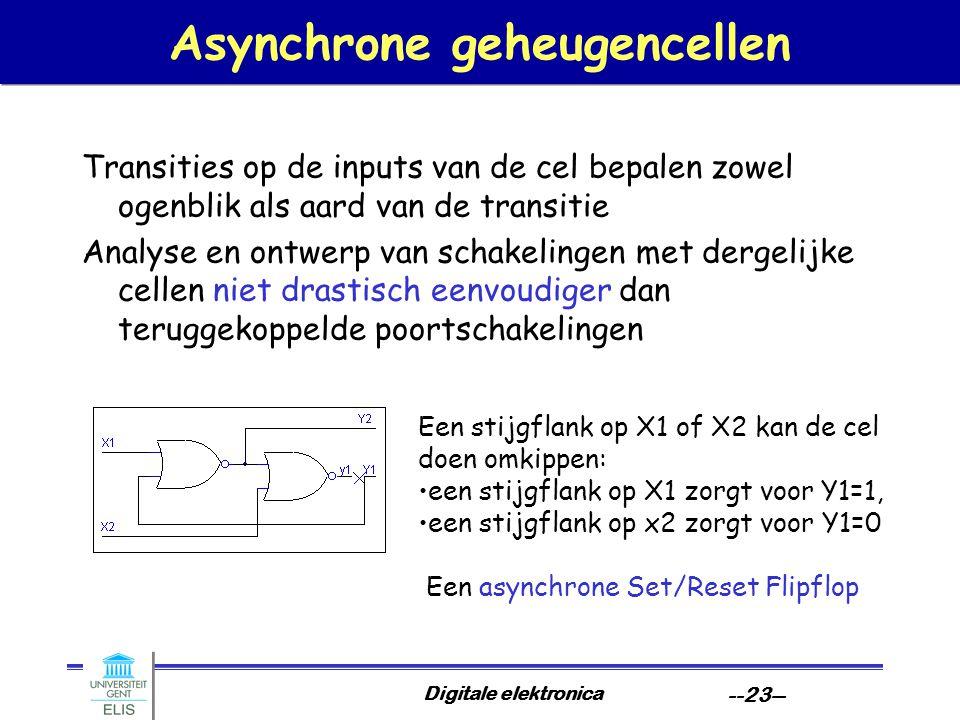 Digitale elektronica --23-- Asynchrone geheugencellen Transities op de inputs van de cel bepalen zowel ogenblik als aard van de transitie Analyse en ontwerp van schakelingen met dergelijke cellen niet drastisch eenvoudiger dan teruggekoppelde poortschakelingen Een stijgflank op X1 of X2 kan de cel doen omkippen: een stijgflank op X1 zorgt voor Y1=1, een stijgflank op x2 zorgt voor Y1=0 Een asynchrone Set/Reset Flipflop