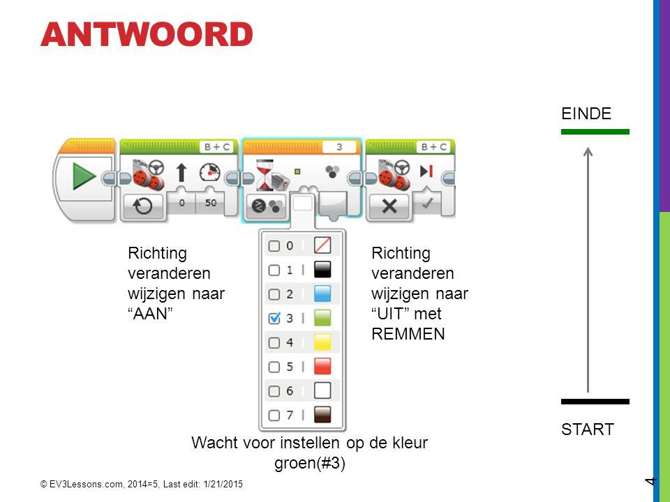 """ANTWOORD EINDE START Richting veranderen wijzigen naar """"UIT"""" met REMMEN Richting veranderen wijzigen naar """"AAN"""" Wacht voor instellen op de kleur groen"""
