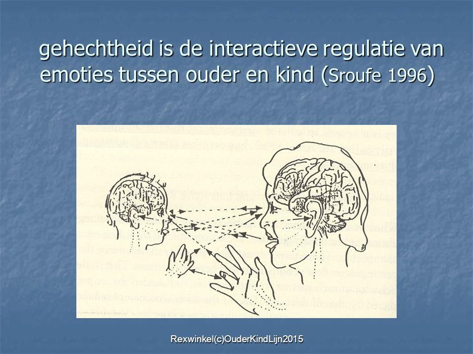 gehechtheid is de interactieve regulatie van emoties tussen ouder en kind ( Sroufe 1996 ) gehechtheid is de interactieve regulatie van emoties tussen ouder en kind ( Sroufe 1996 ) Rexwinkel(c)OuderKindLijn2015