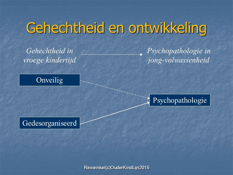 Psychopathologie Onveilig Gedesorganiseerd Gehechtheid in vroege kindertijd Psychopathologie in jong-volwassenheid Gehechtheid en ontwikkeling Rexwinkel(c)OuderKindLijn2015