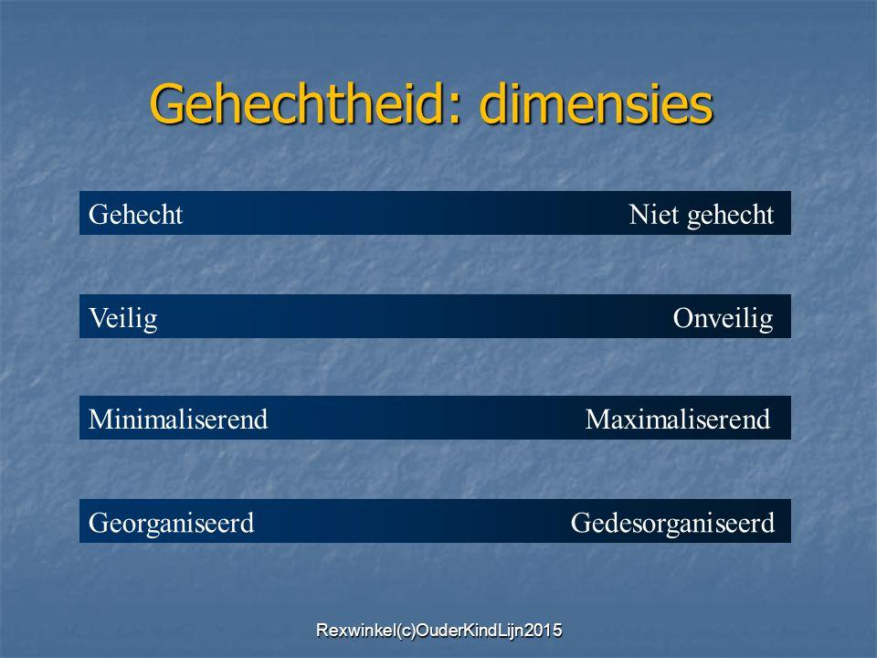Gehechtheid: dimensies Veilig Onveilig Gehecht Niet gehecht Georganiseerd Gedesorganiseerd Minimaliserend Maximaliserend Rexwinkel(c)OuderKindLijn2015