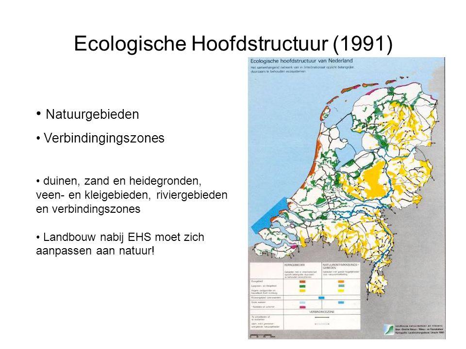 Natuurgebieden Verbindingingszones duinen, zand en heidegronden, veen- en kleigebieden, riviergebieden en verbindingszones Landbouw nabij EHS moet zic