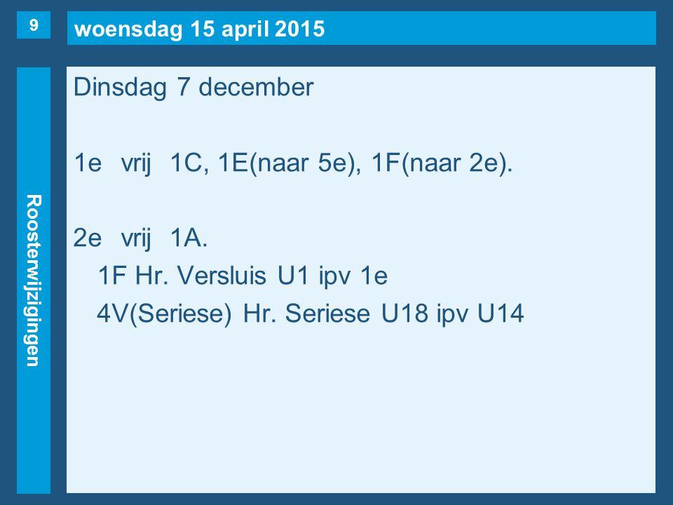 woensdag 15 april 2015 Roosterwijzigingen Dinsdag 7 december 3e 1B Mevr.