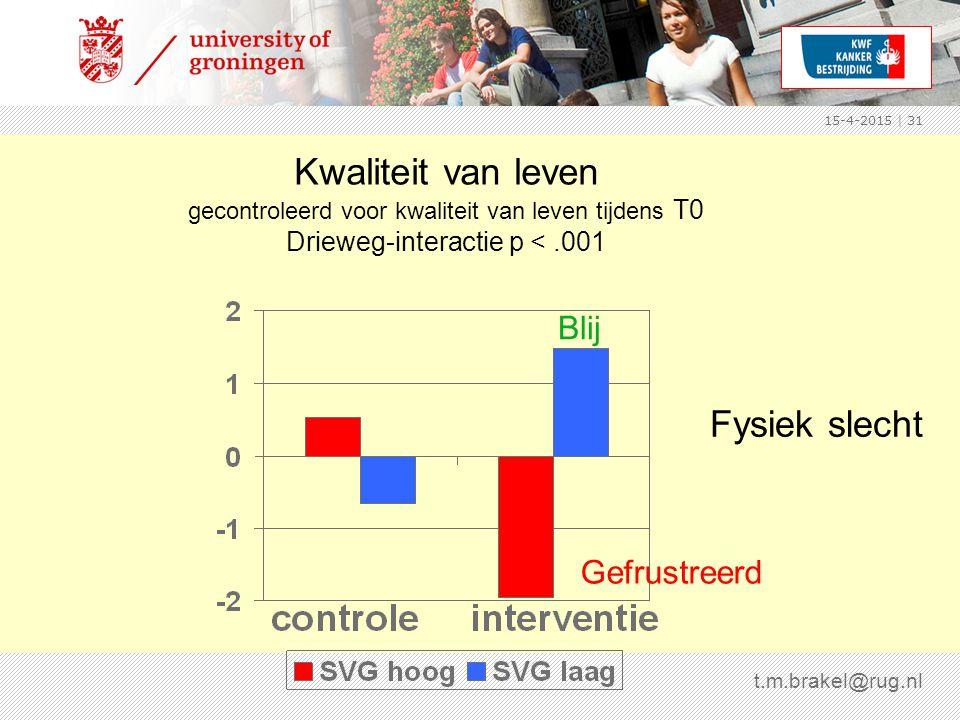 15-4-2015 | 31 Kwaliteit van leven gecontroleerd voor kwaliteit van leven tijdens T0 Drieweg-interactie p <.001 Fysiek slecht t.m.brakel@rug.nl Gefrustreerd Blij