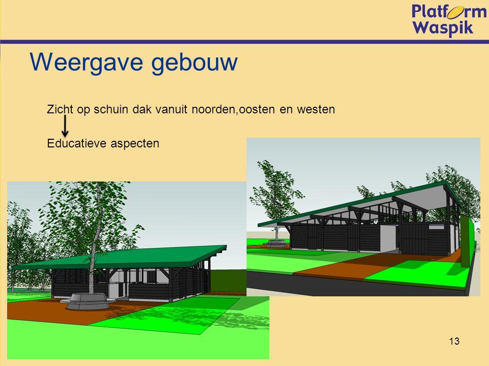 13 Weergave gebouw Educatieve aspecten Zicht op schuin dak vanuit noorden,oosten en westen