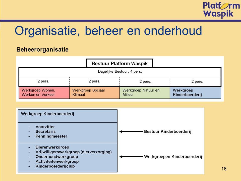 16 Organisatie, beheer en onderhoud Beheerorganisatie