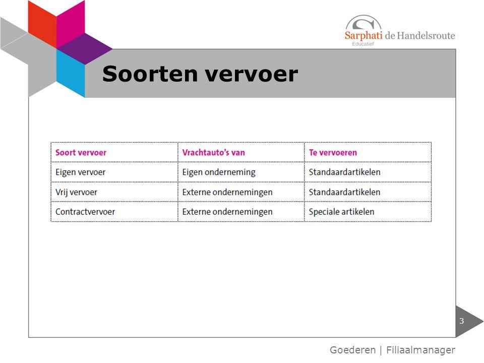 3 Goederen | Filiaalmanager Soorten vervoer