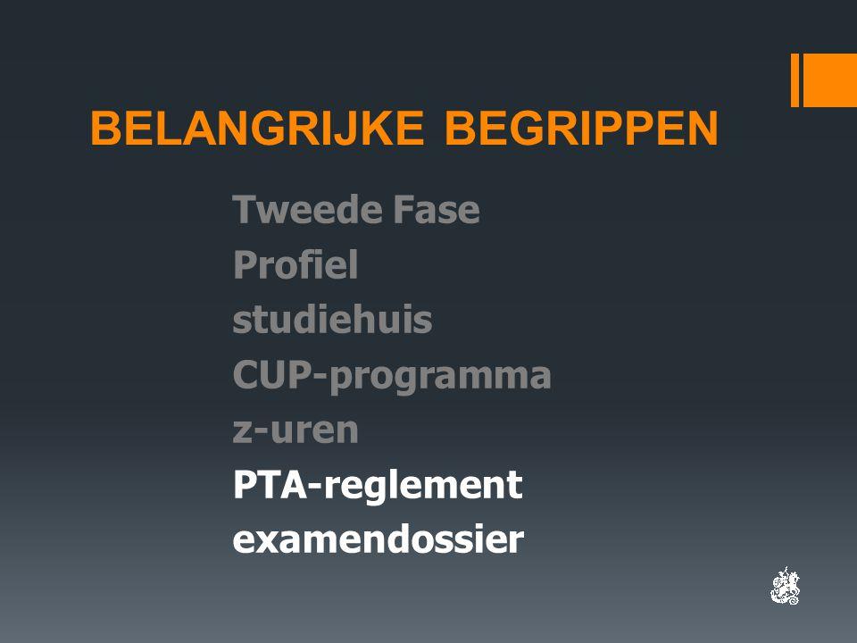 BELANGRIJKE BEGRIPPEN Tweede Fase Profiel studiehuis CUP-programma z-uren PTA-reglement examendossier