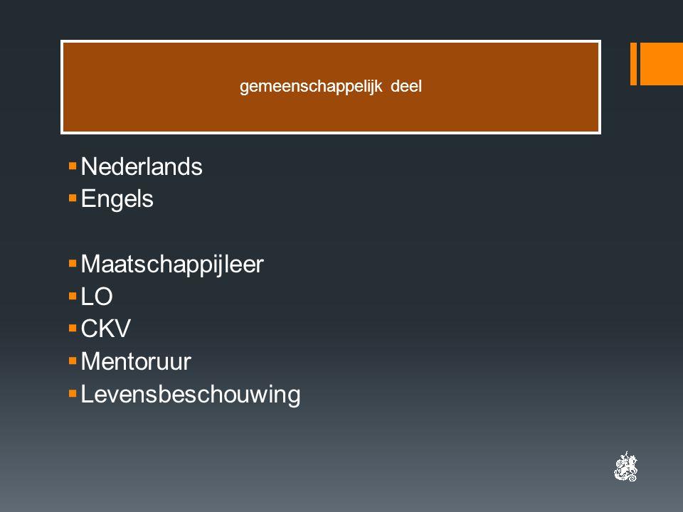  Nederlands  Engels  Maatschappijleer  LO  CKV  Mentoruur  Levensbeschouwing gemeenschappelijk deel