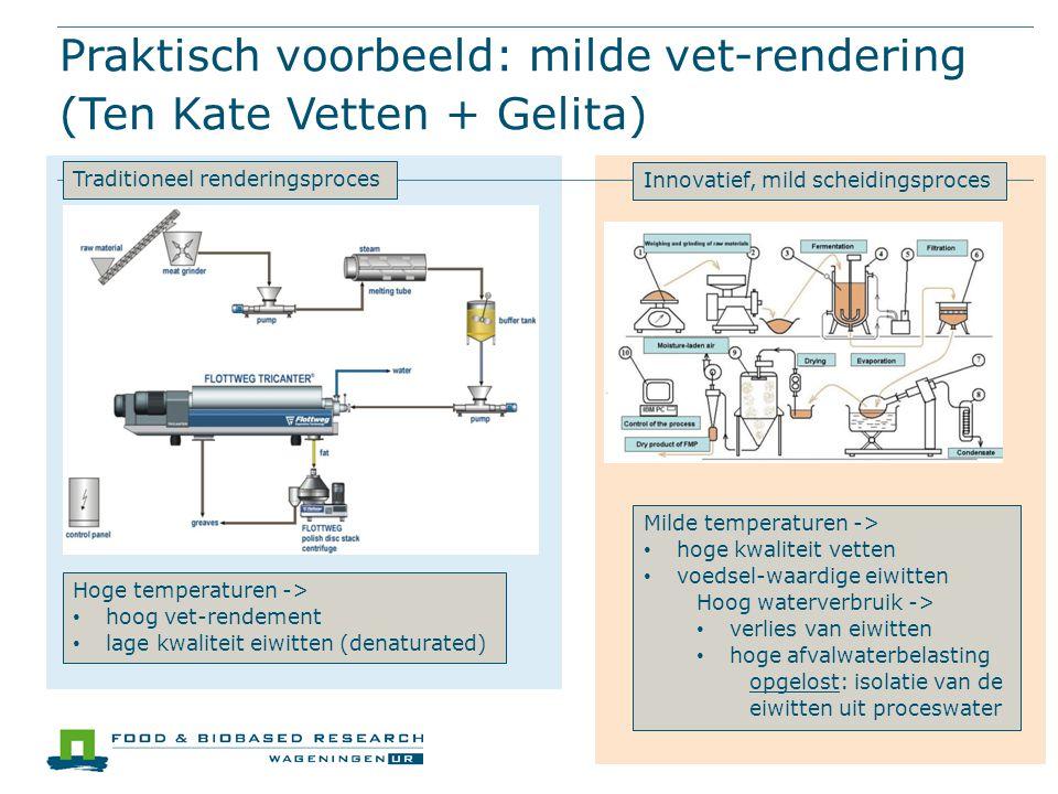 Praktisch voorbeeld: milde vet-rendering (Ten Kate Vetten + Gelita) Traditioneel renderingsproces Hoge temperaturen -> hoog vet-rendement lage kwalite