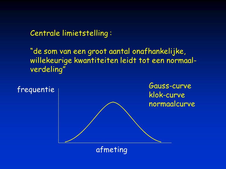 """Centrale limietstelling : """"de som van een groot aantal onafhankelijke, willekeurige kwantiteiten leidt tot een normaal- verdeling"""" frequentie afmeting"""