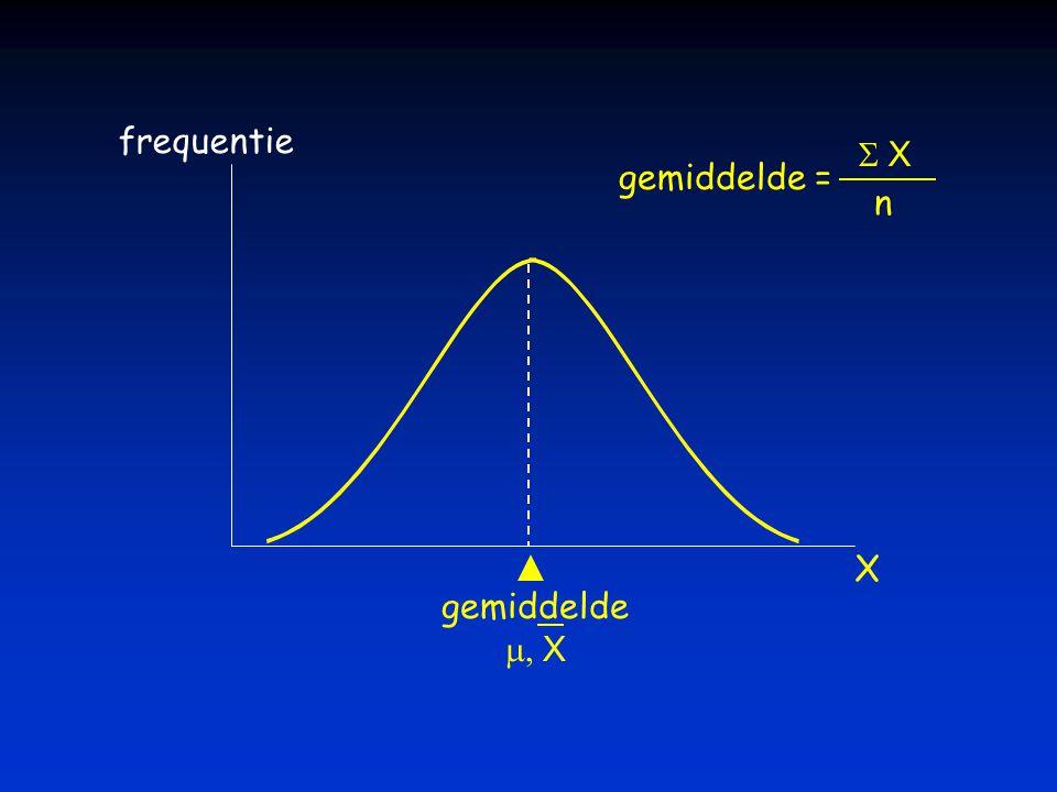 frequentie gemiddelde  X gemiddelde =  X n X