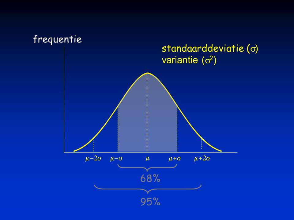 frequentie   standaarddeviatie (  ) variantie (  2 ) 68%  95%