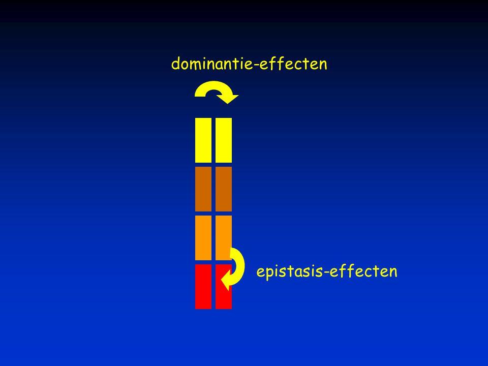 dominantie-effecten epistasis-effecten