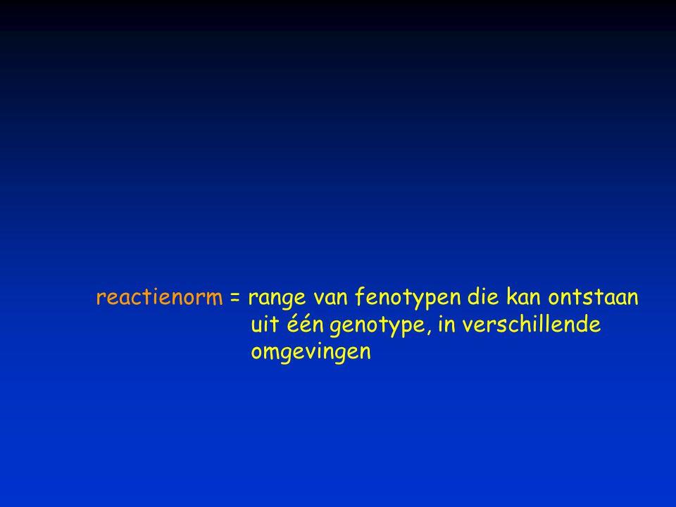 reactienorm = range van fenotypen die kan ontstaan uit één genotype, in verschillende omgevingen
