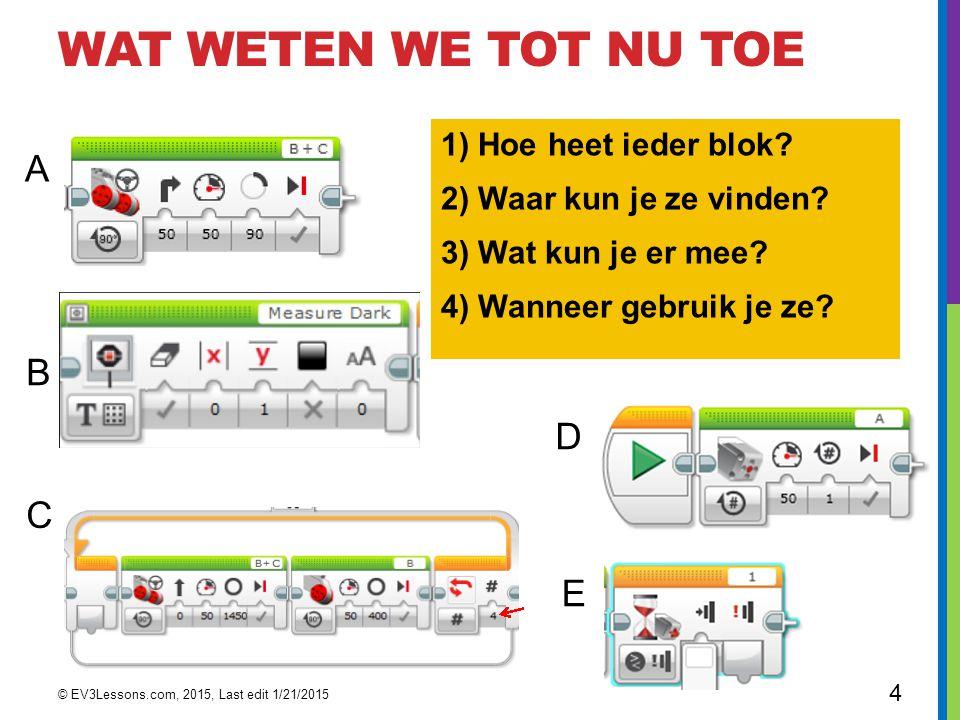WAT WETEN WE TOT NU TOE 1) Hoe heet ieder blok? 2) Waar kun je ze vinden? 3) Wat kun je er mee? 4) Wanneer gebruik je ze? A B D C E © EV3Lessons.com,