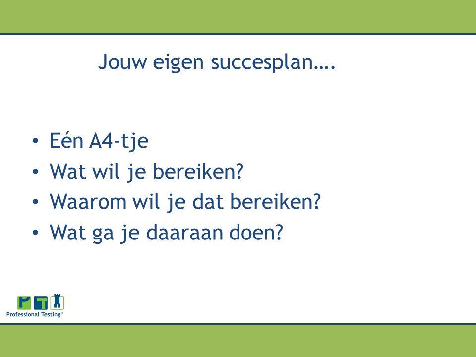 Jouw eigen succesplan…. Eén A4-tje Wat wil je bereiken? Waarom wil je dat bereiken? Wat ga je daaraan doen?