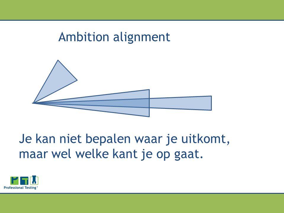 Jouw eigen succesplan….Eén A4-tje Wat wil je bereiken.