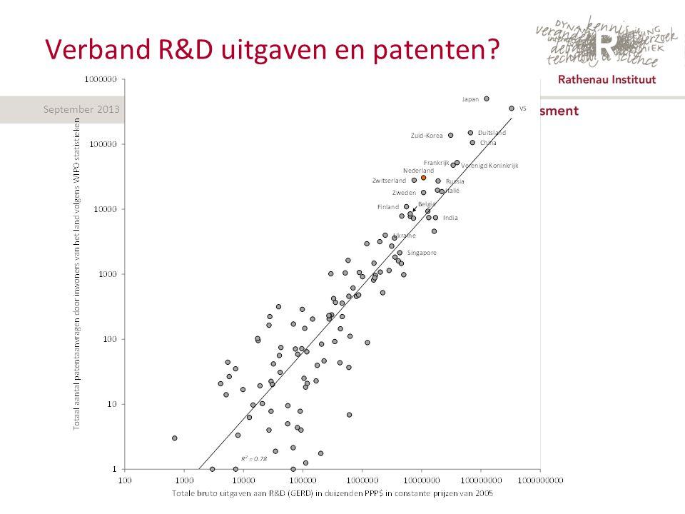 September 2013 Verband R&D uitgaven en patenten?