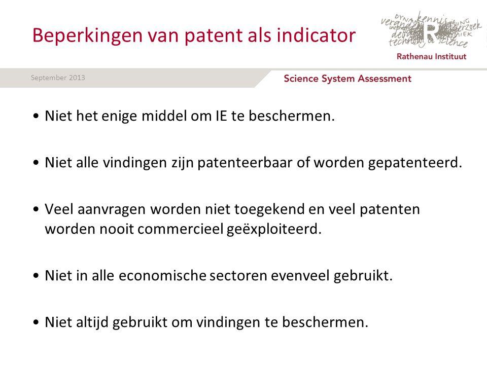 September 2013 Beperkingen van patent als indicator Niet het enige middel om IE te beschermen. Niet alle vindingen zijn patenteerbaar of worden gepate