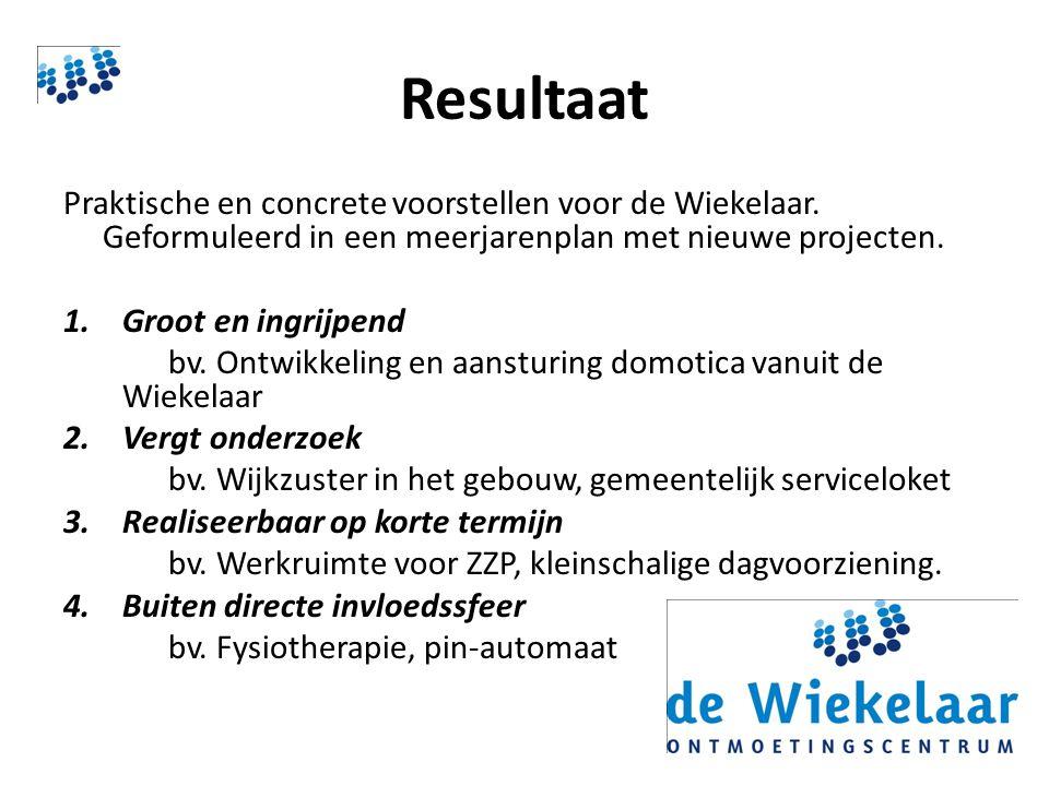 Resultaat Praktische en concrete voorstellen voor de Wiekelaar.