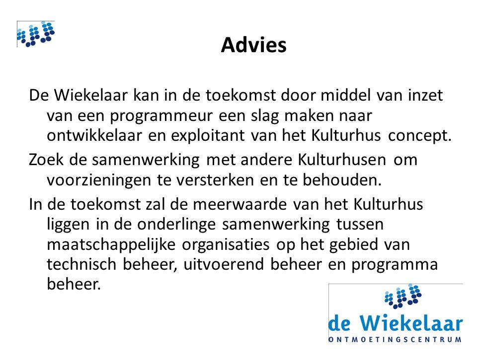 Advies De Wiekelaar kan in de toekomst door middel van inzet van een programmeur een slag maken naar ontwikkelaar en exploitant van het Kulturhus concept.