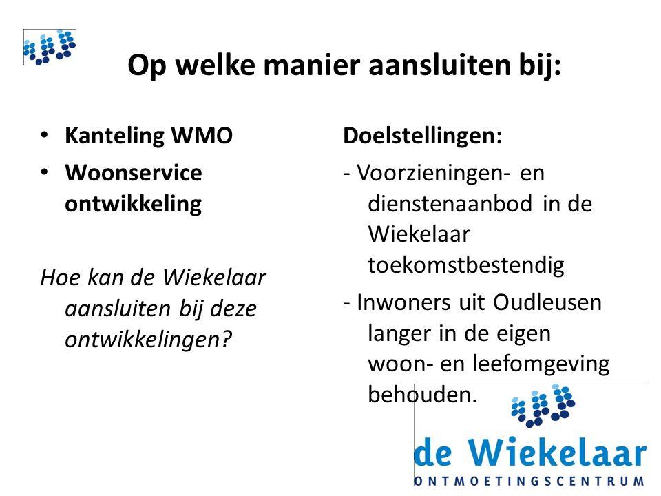 Op welke manier aansluiten bij: Kanteling WMO Woonservice ontwikkeling Hoe kan de Wiekelaar aansluiten bij deze ontwikkelingen.