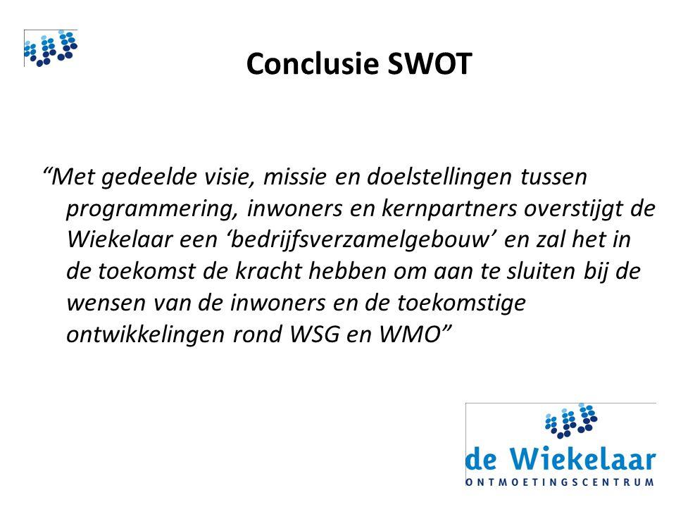 Conclusie SWOT Met gedeelde visie, missie en doelstellingen tussen programmering, inwoners en kernpartners overstijgt de Wiekelaar een 'bedrijfsverzamelgebouw' en zal het in de toekomst de kracht hebben om aan te sluiten bij de wensen van de inwoners en de toekomstige ontwikkelingen rond WSG en WMO
