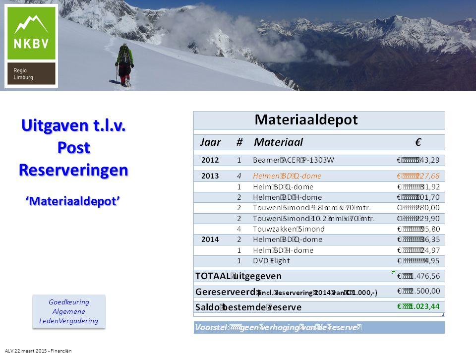Uitgaven t.l.v. PostReserveringen'Materiaaldepot' ALV 22 maart 2015 - Financiën Goedkeuring Algemene LedenVergadering