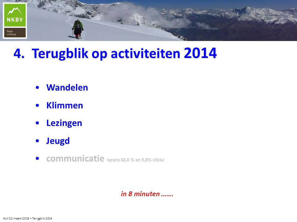 4. Terugblik op activiteiten 2014 ALV 22 maart 2015 – Terugblik 2014 Wandelen Klimmen Lezingen Jeugd communicatie opens 43,6 % en 5,8% clicks in 8 min