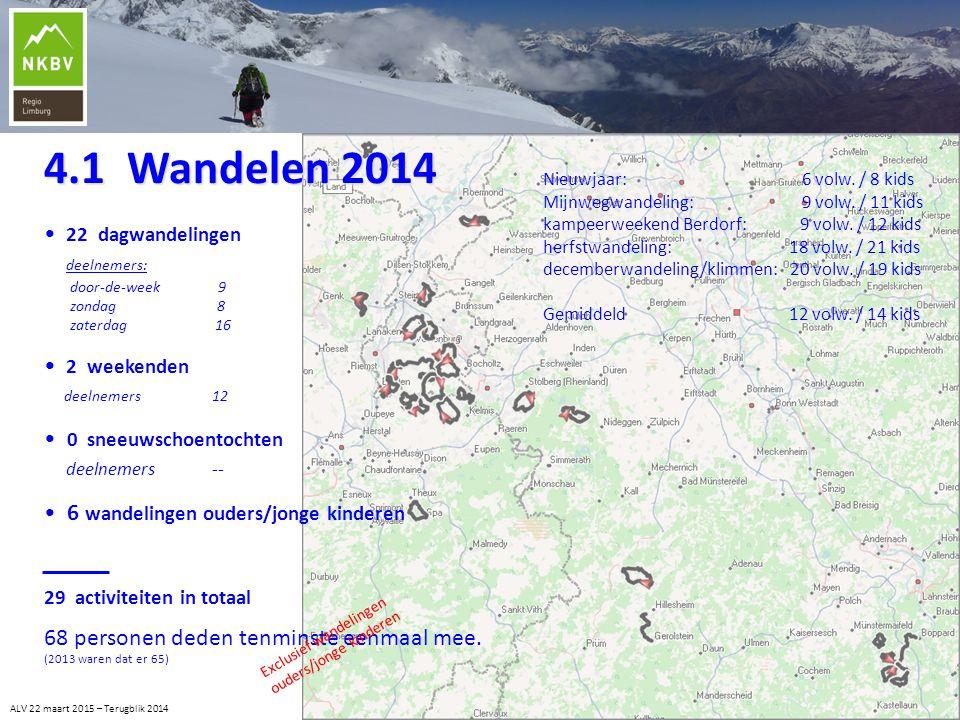 4.1 Wandelen 2014 ALV 22 maart 2015 – Terugblik 2014 22 dagwandelingen deelnemers: door-de-week 9 zondag 8 zaterdag 16 2 weekenden deelnemers 12 0 sne