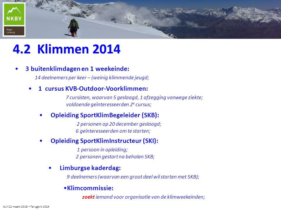 4.2 Klimmen 2014 ALV 22 maart 2015 – Terugblik 2014 3 buitenklimdagen en 1 weekeinde: 14 deelnemers per keer – (weinig klimmende jeugd; 1 cursus KVB-O