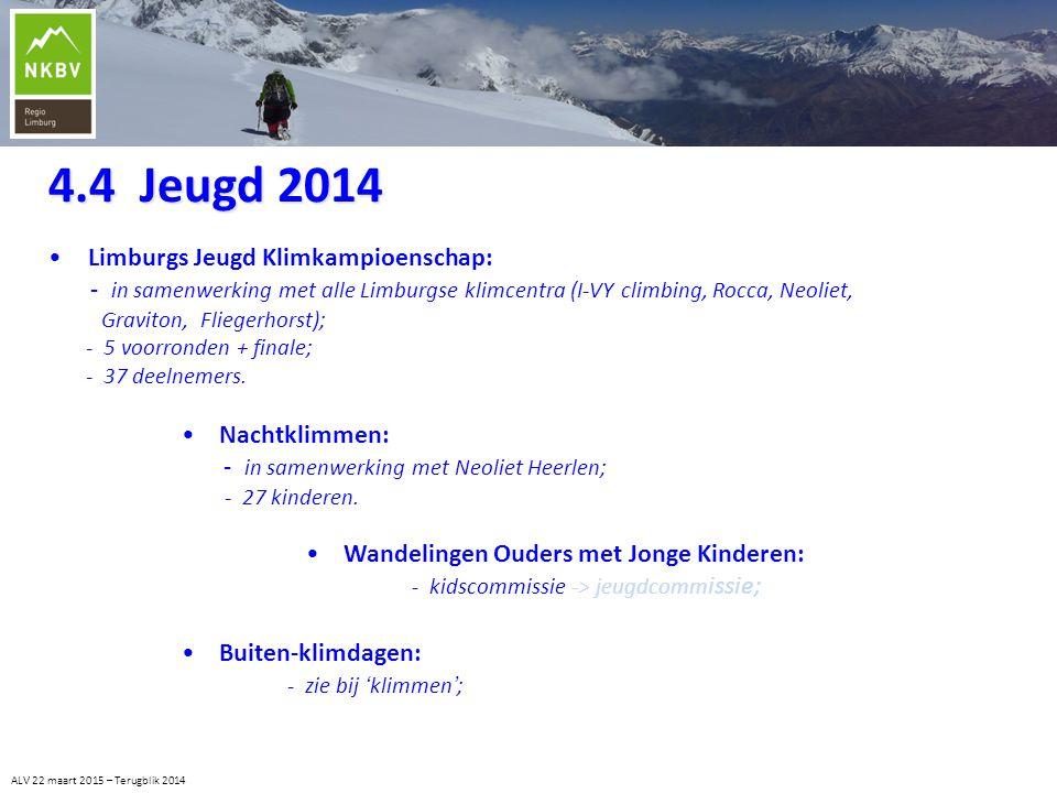 4.4 Jeugd 2014 ALV 22 maart 2015 – Terugblik 2014 Limburgs Jeugd Klimkampioenschap: - in samenwerking met alle Limburgse klimcentra (I-VY climbing, Ro