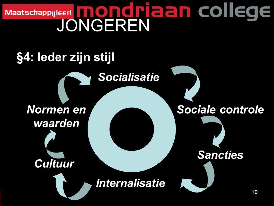 10 JONGEREN §4: Ieder zijn stijl Socialisatie Sociale controleNormen en waarden Internalisatie Cultuur Sancties