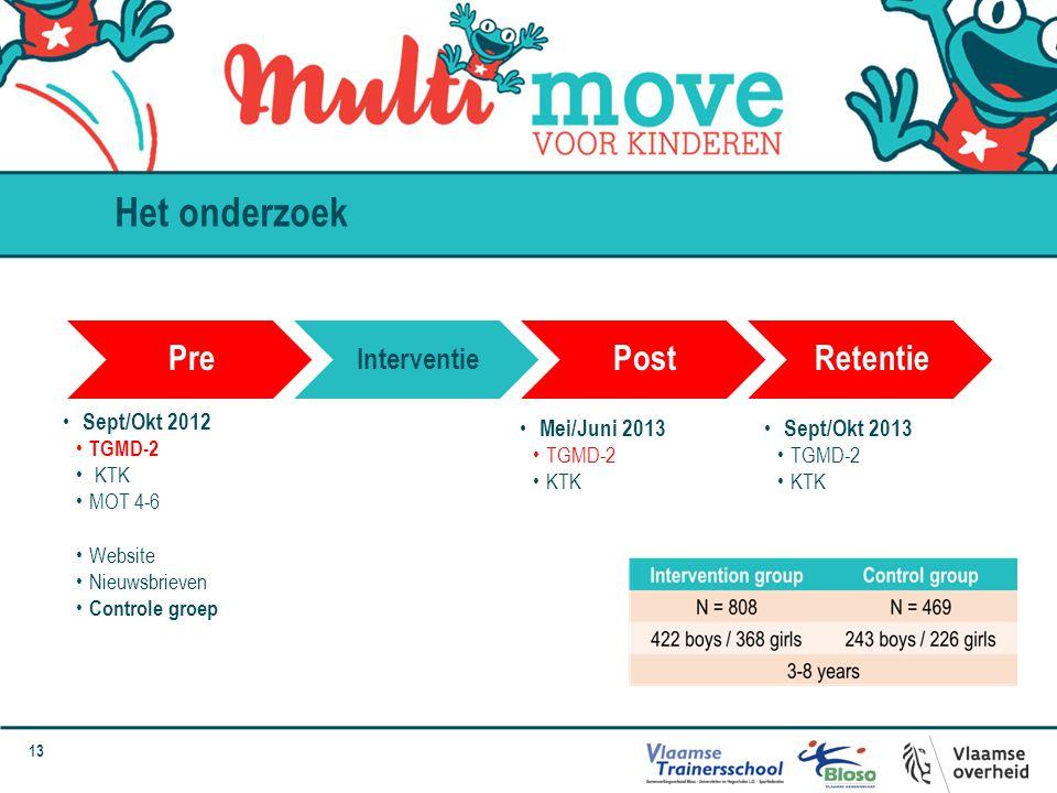 13 Pre Sept/Okt 2012 TGMD-2 KTK MOT 4-6 Website Nieuwsbrieven Controle groep Interventie Mei/Juni 2013 TGMD-2 KTK PostRetentie Sept/Okt 2013 TGMD-2 KT