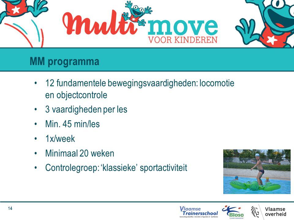 14 12 fundamentele bewegingsvaardigheden: locomotie en objectcontrole 3 vaardigheden per les Min. 45 min/les 1x/week Minimaal 20 weken Controlegroep: